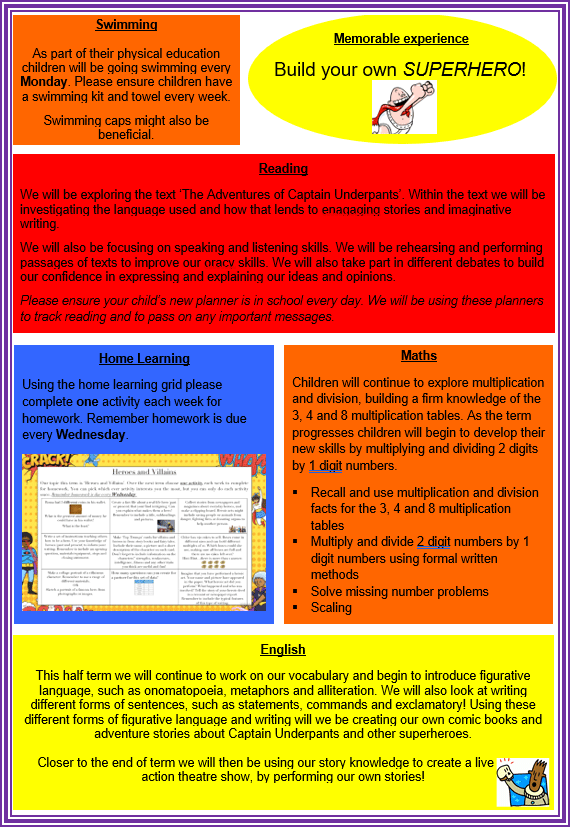 Copperfield Academy Year 3 Term 4 Newsletter
